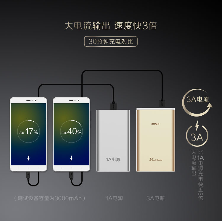 power bank 5v3a fast charge.jpg
